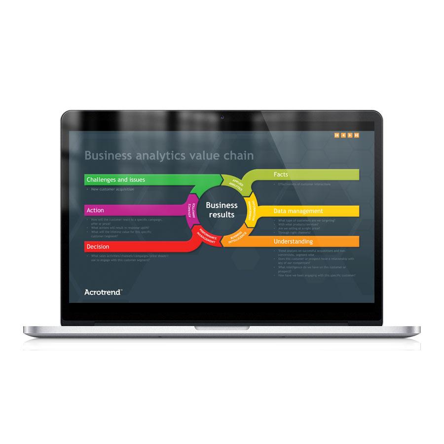 Acrotrend - interactive presentation