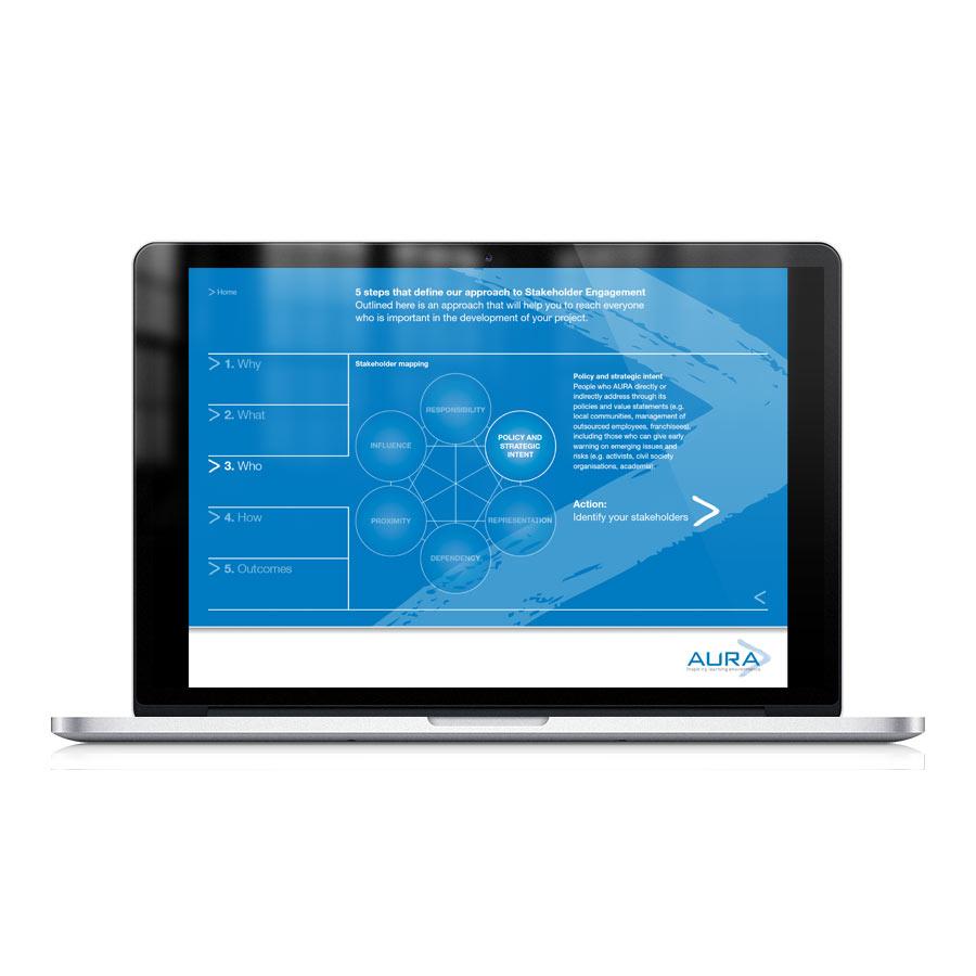 Aura - interactive PDF